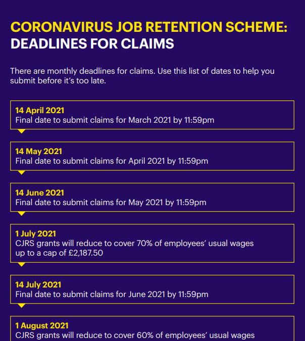 Coronavirus Job Retention Scheme: Deadlines for Claims